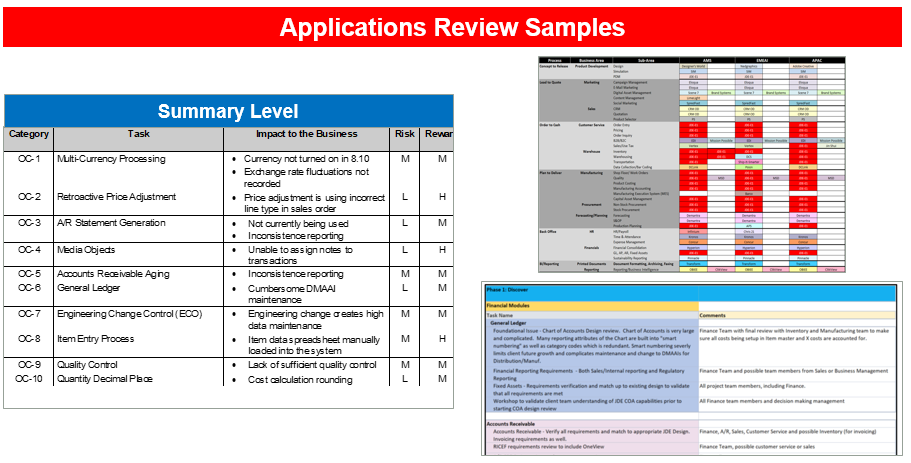 Application Review Samples