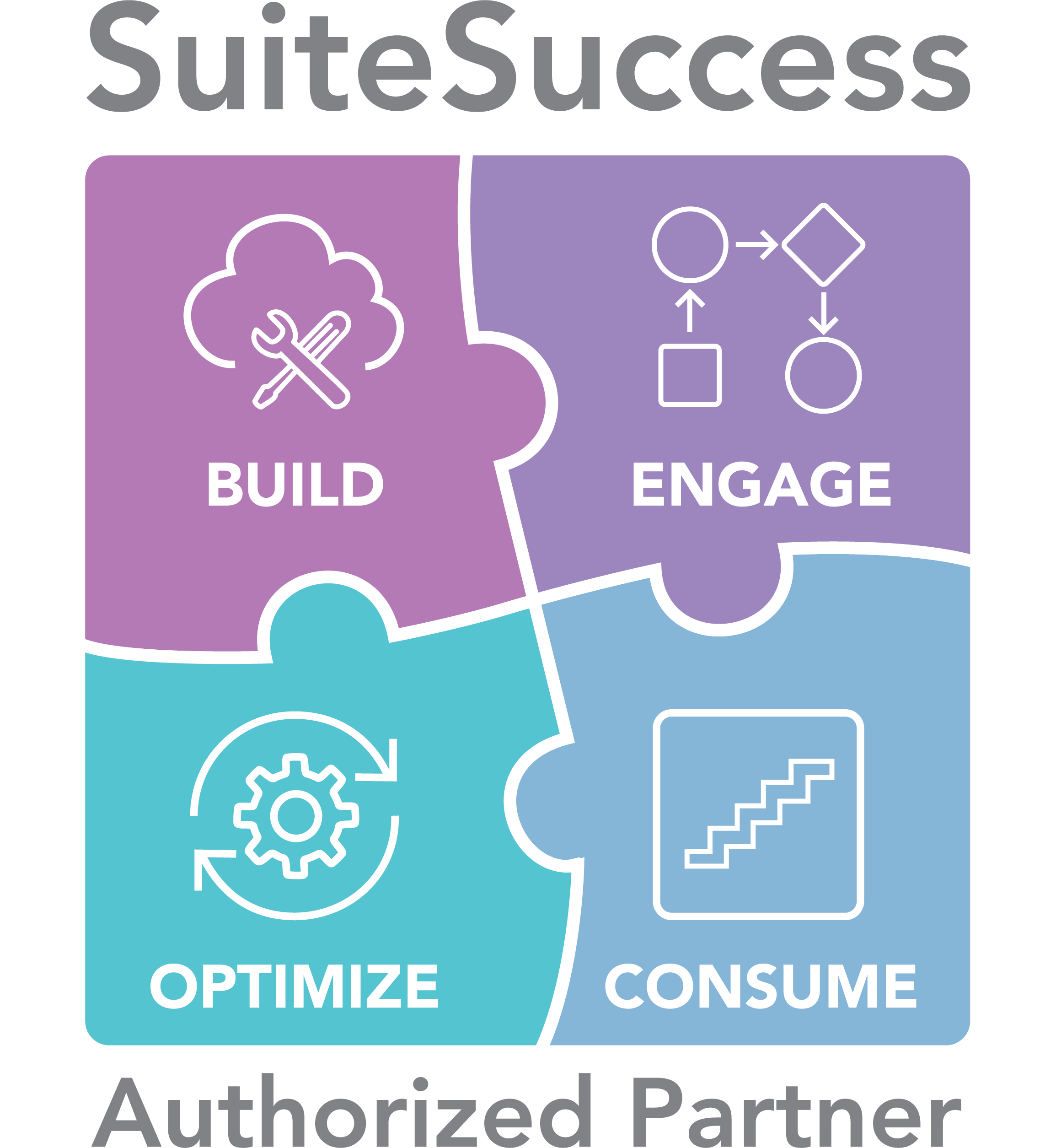 Full-Service NetSuite Services | Business Systems | GSI